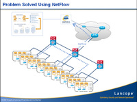 Netflow_diagram_2